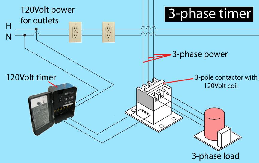 2 Phase Power Wiring - Electrical Drawing Wiring Diagram •