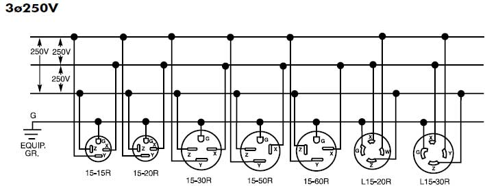 30a 250v Wiring Diagram Best Site Wiring Harness
