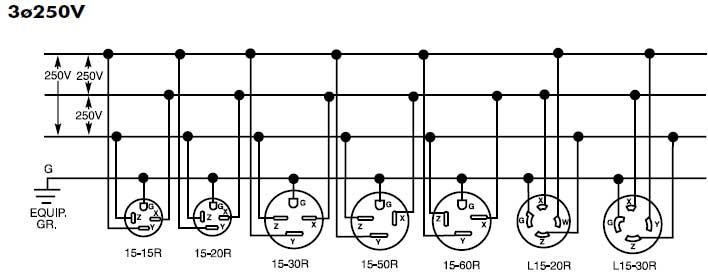 30a 250v wiring diagram